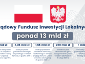 RFIL Polska